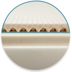 Leesa mattress review - foam construction
