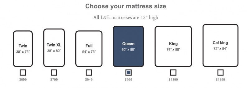 Loom and Leaf mattress sizes and prices