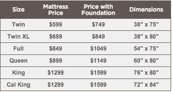Saatva mattress review - price table FROM WEBSITE