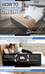 How To Buy a Mattress Online Infographic