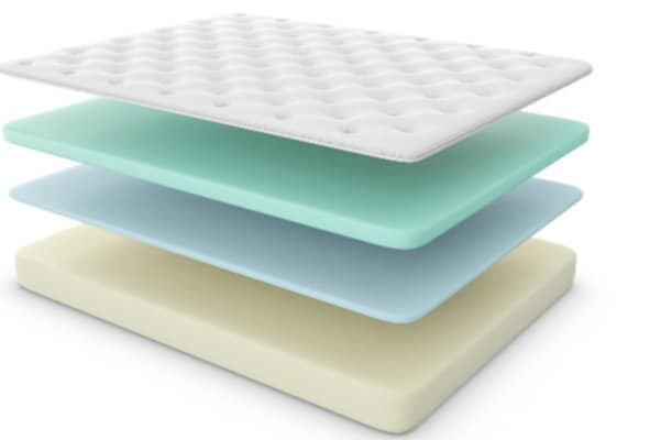 memory foam layers
