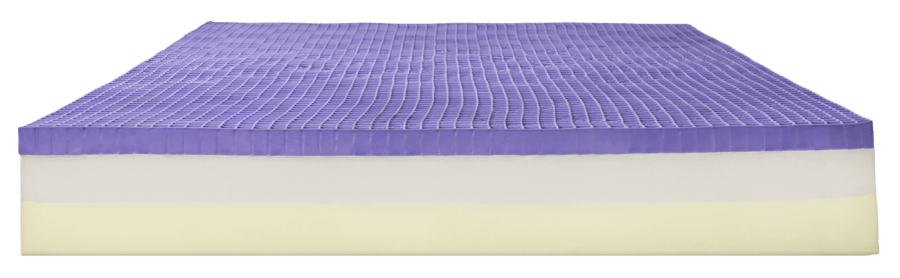 Purple Mattress layers