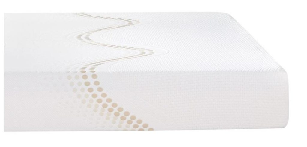 Amerisleep Americana mattress review - cover details