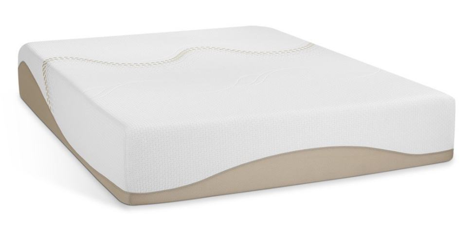 Amerisleep Liberty mattress review - full uncovered