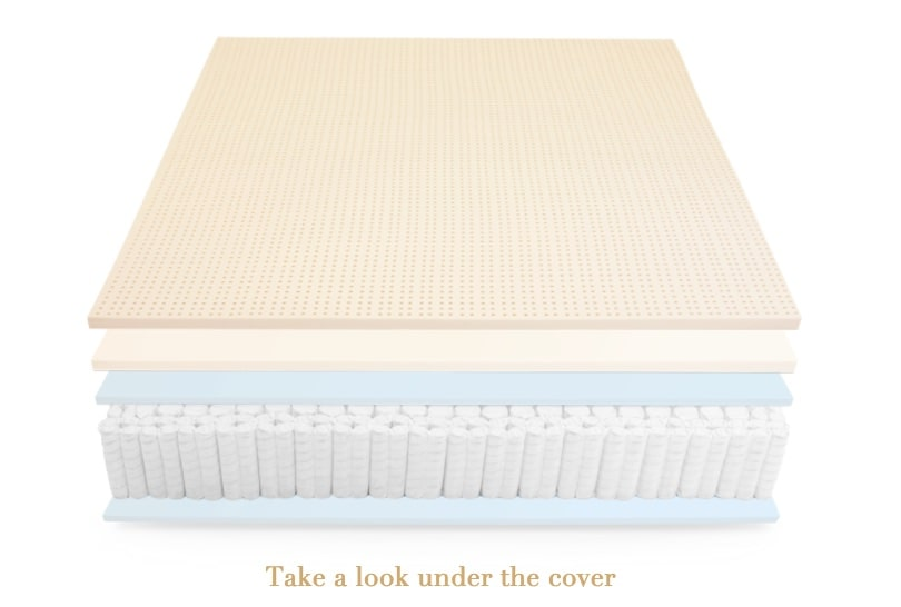 Sapira Mattress Review - construction separated layers