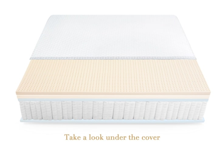 Sapira Mattress Review - construction