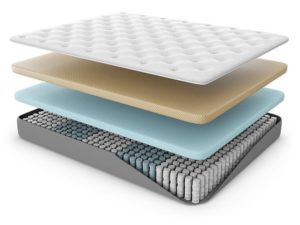Alexander hybrid mattress construction
