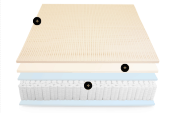 Sapira mattress construction