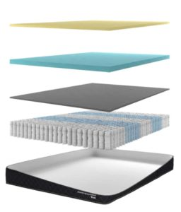 Nest Alexander Hybrid mattress construction layers