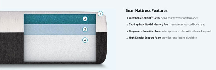 Bear mattress review - construction