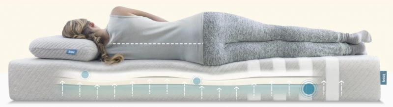 Leesa Mattress Construction
