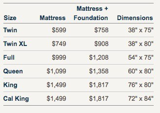 Saatva Mattress price chart 10-2018Saatva Mattress price chart 10-2018