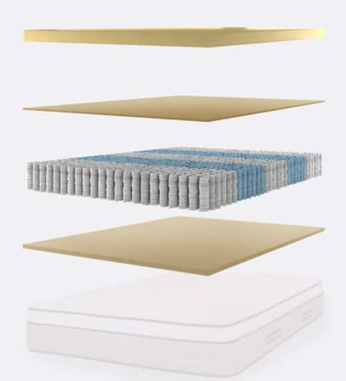 Nest Hybrid Latex Mattress - construction