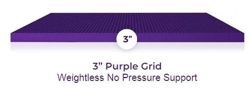 "3"" Purple Grid"