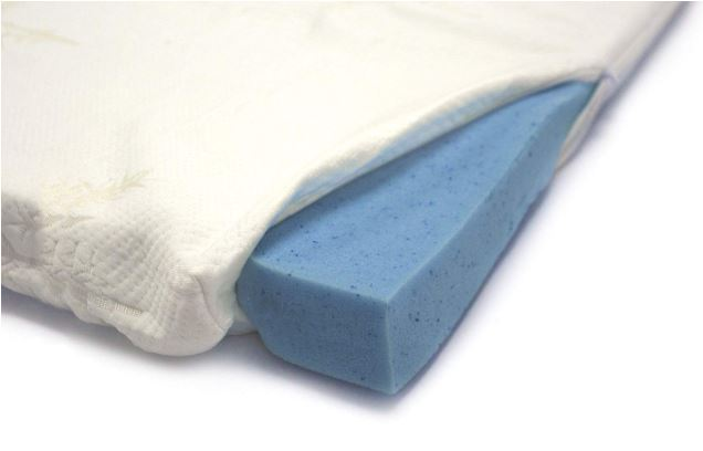 Milliard memory foam topper