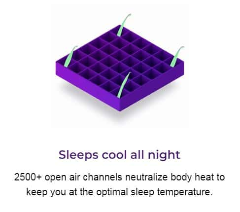 purple sleep temperature