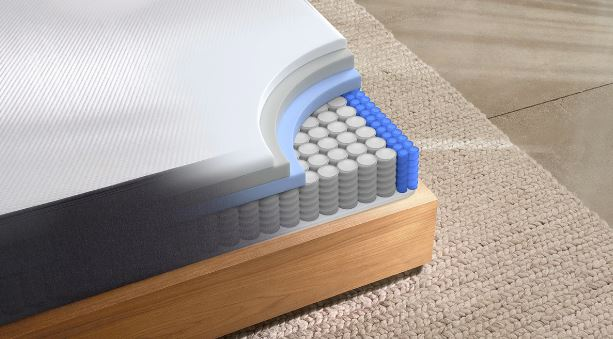 Cool Hybrid mattresses