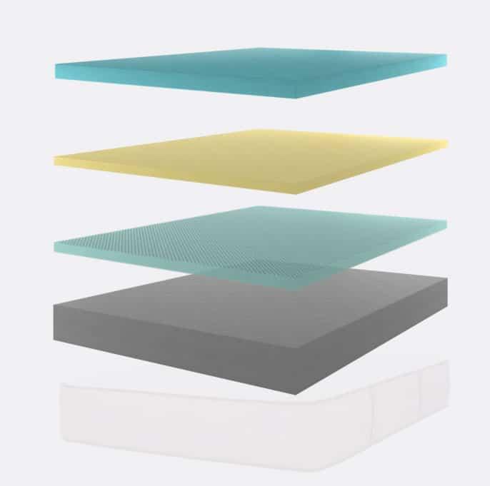 Nest Alexander Signature Series flippable mattress - construction