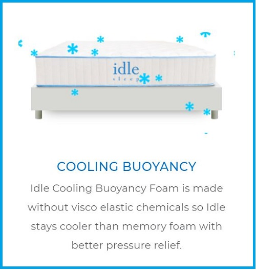 Idle cooling bouyancy