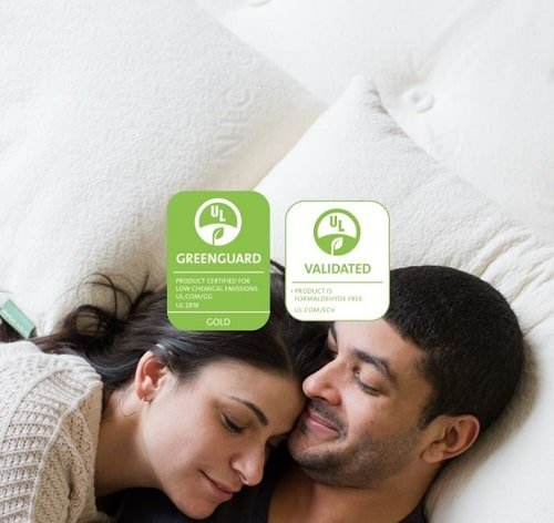 avacado green mattress technology