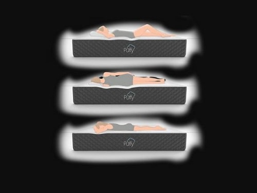 Soft Mattresses for Back Pain