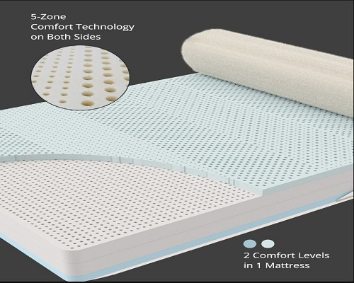 Zenhaven mattress construction