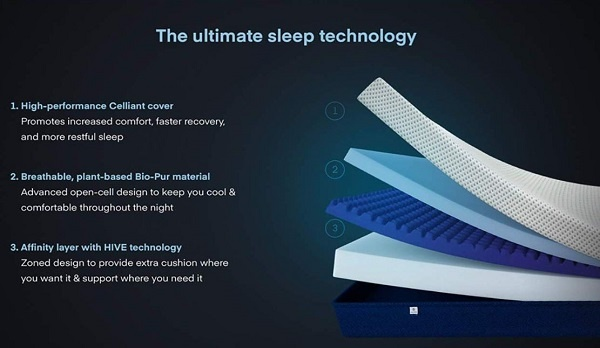 Amerisleep memory foam technology