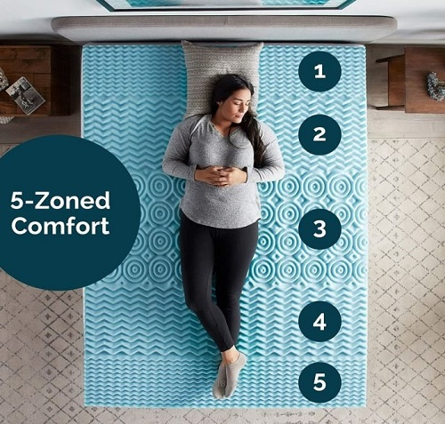 Lucid Zoned Mattress Toppers