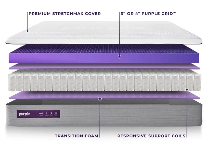 best mattress for side and stomach sleepers